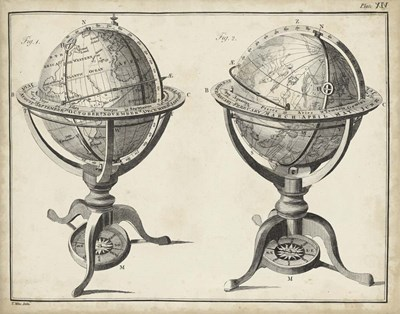 Antique Terrestrial & Celestial Globes art print by George Adams for $78.75 CAD